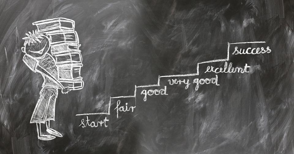 6 этапов «взросления» программ лояльности: от скидки до геймизации