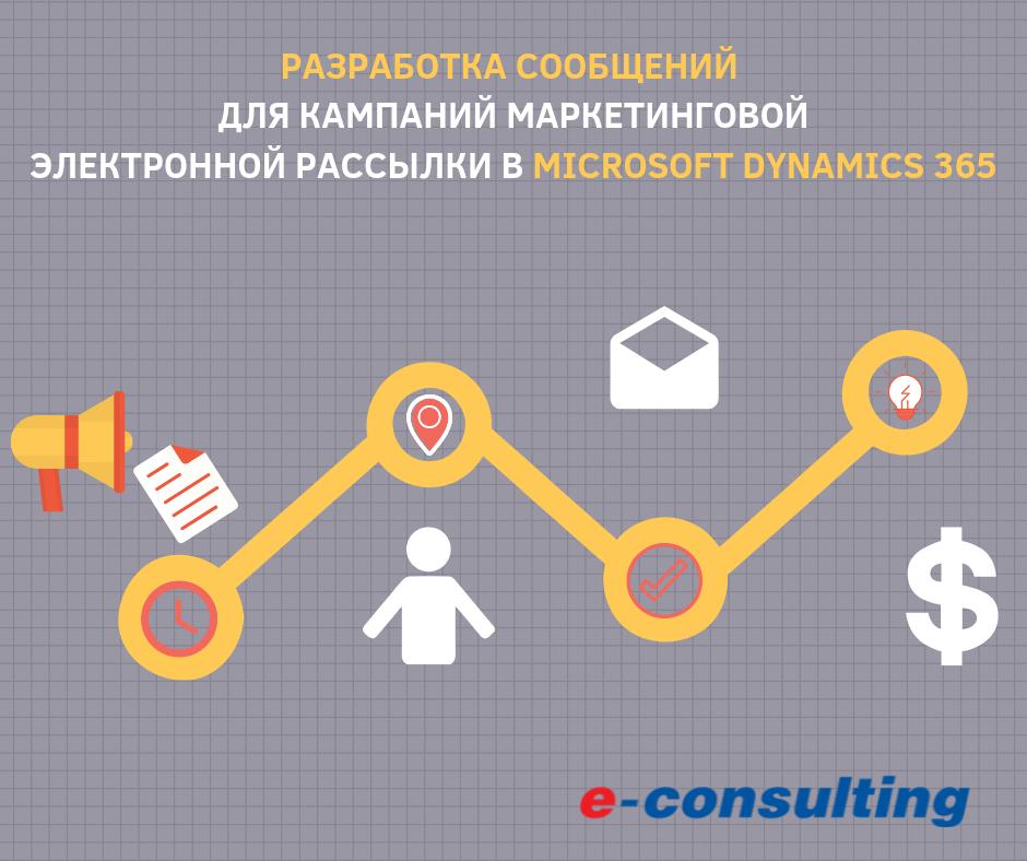 Основные функции конструктора маркетинговой электронной рассылки.