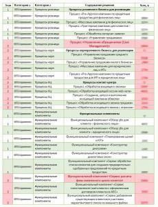 Реальный бюджет в развернутом виде 3/3