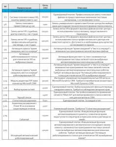 Реальный бюджет в развернутом виде 2/3